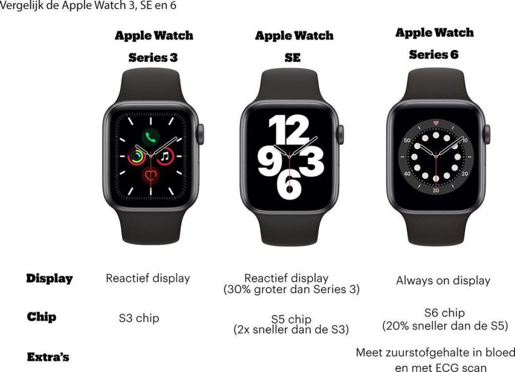 beste smartwatch ios